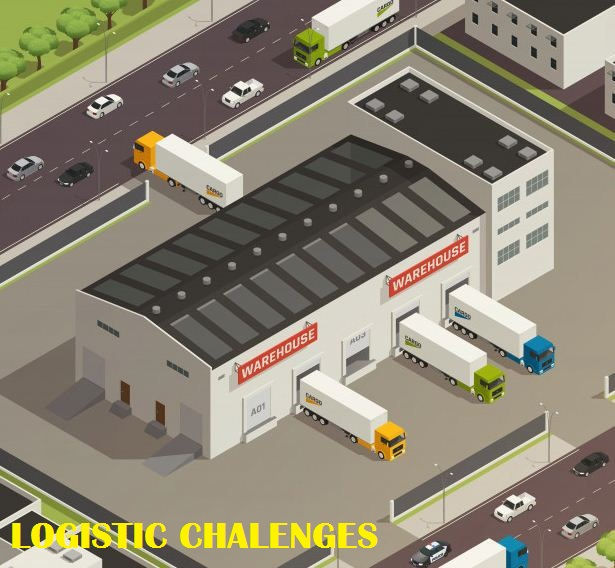 Top 10 Biggest Supply Chain Challenges of 2021