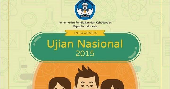 Soal To Un Bahasa Indonesia Sma Ma 2015 Amp Jawaban Soal Sbmptn 2018 Dan Pembahasan Prediksi