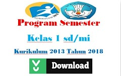 Program Semester Kelas 1 SD/MI Kurikulum 2013 Tahun 2018