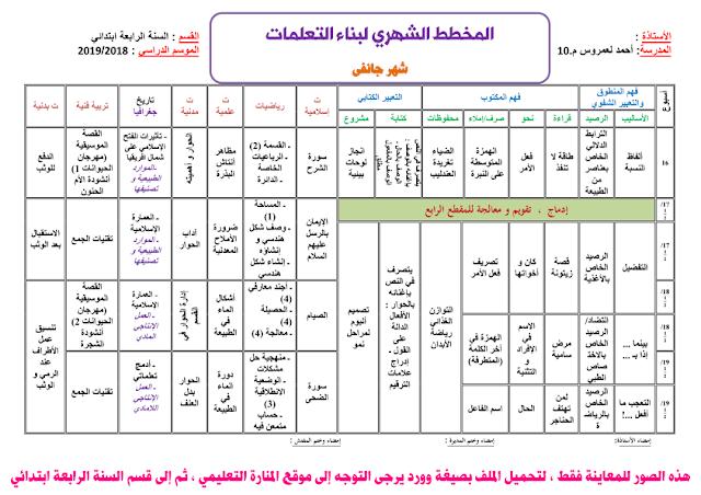 مخطط بناء التعلمات لشهر جانفي للسنة الرابعة ابتدائي الجيل الثاني word