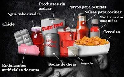 Alimentos-y-Aspartamo