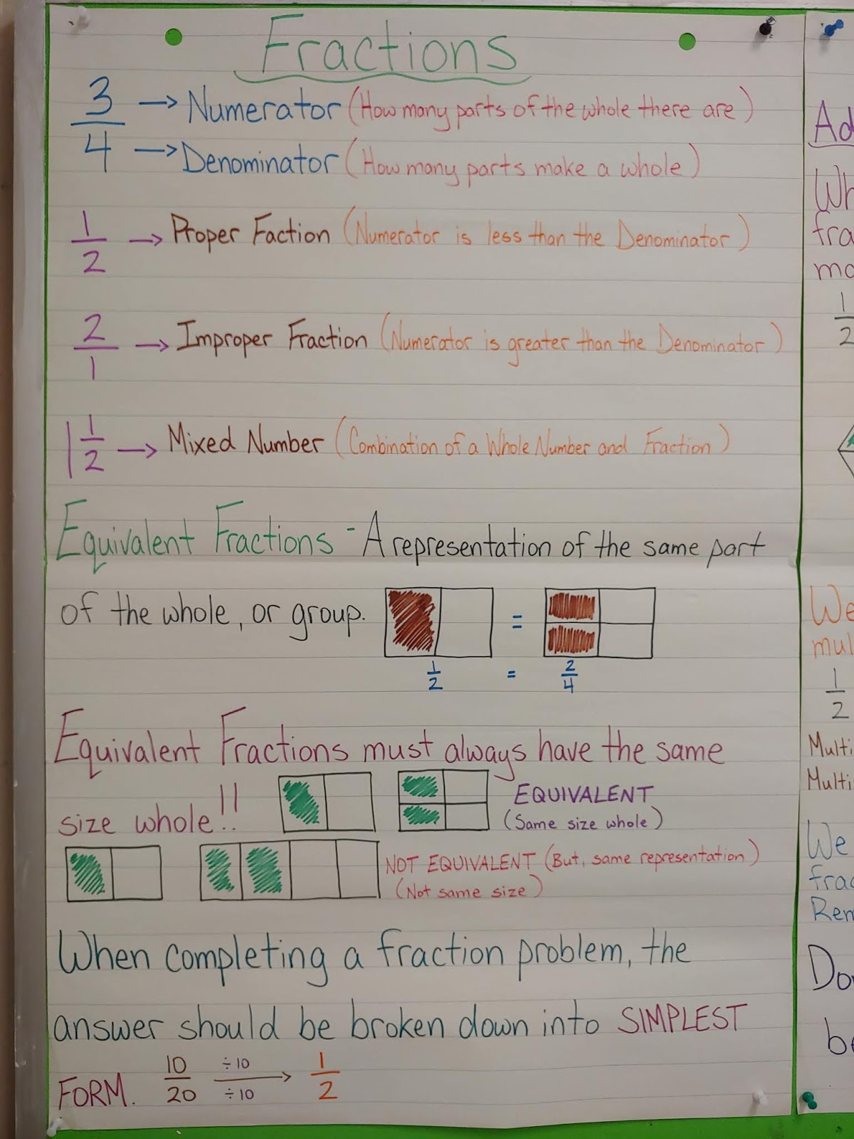 Mr  Watt's Grade 7/8A Classroom Blog: Fractions Anchor Charts