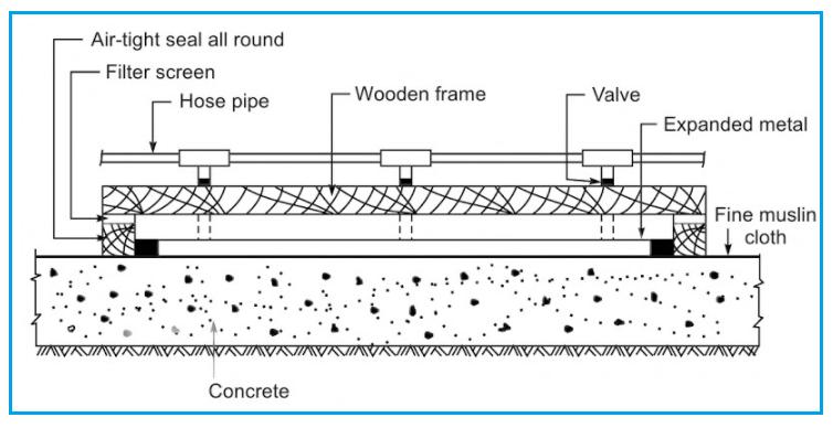 Vacuum Concrete Techniques Equipments Advantages And