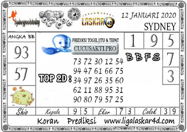 Prediksi Togel SYDNEY LASKAR4D 12 JANUARI 2020