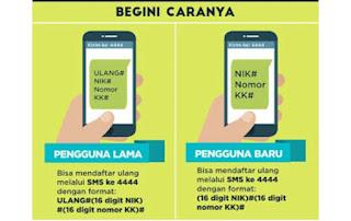 Format registrasi ulang melalui sms