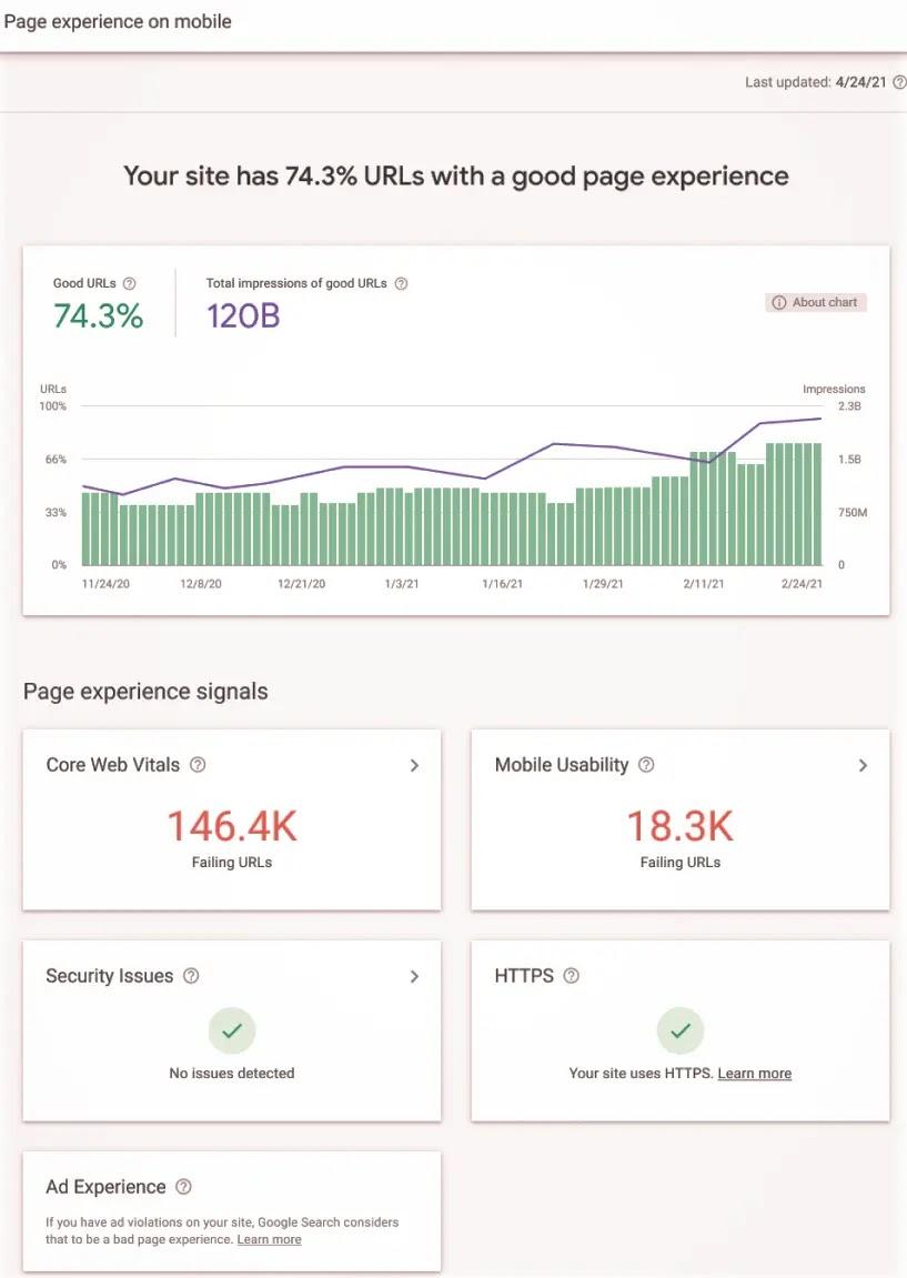 Laporan Google Page Experience