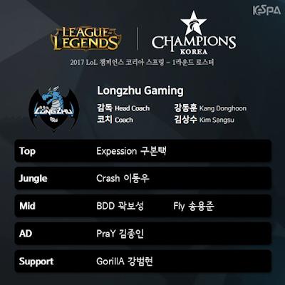 Đội hình Longzhu Gaming 2017