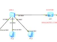 Fungsi Dari Router dan Switch dalam Jaringan