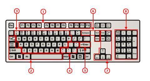 """كل اختصارات لوحة المفاتيح """"Keyboard"""" التي لاغنى عنها لاى مستخدم للكمبيوتر 0"""