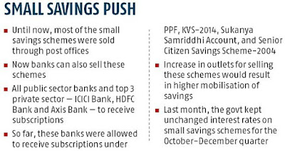 Govt. Allows Banks to Sell More Small Savings Schemes