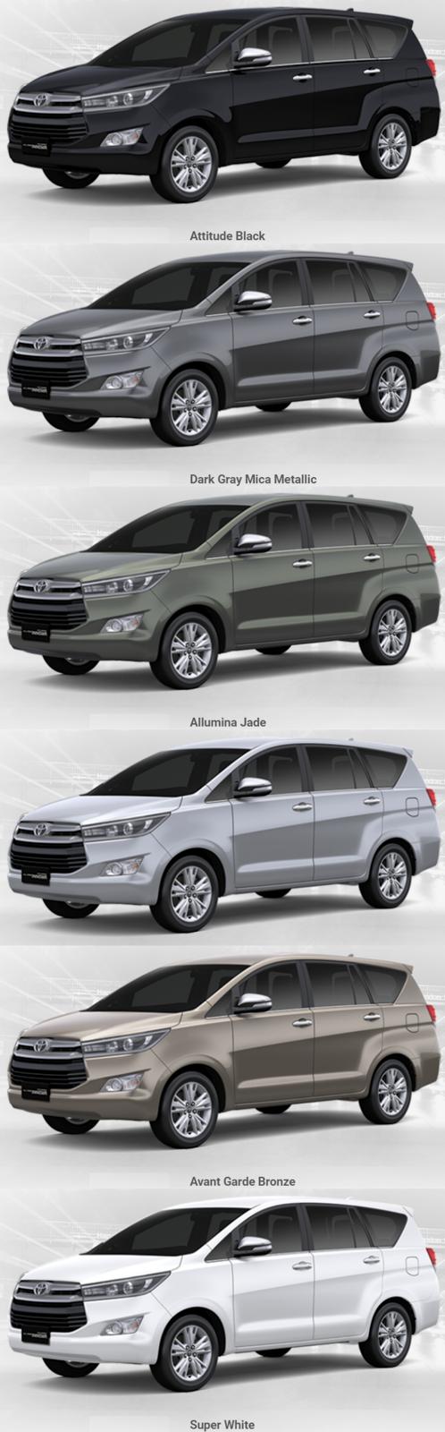 warna-mobil-all-new-kijang-innova