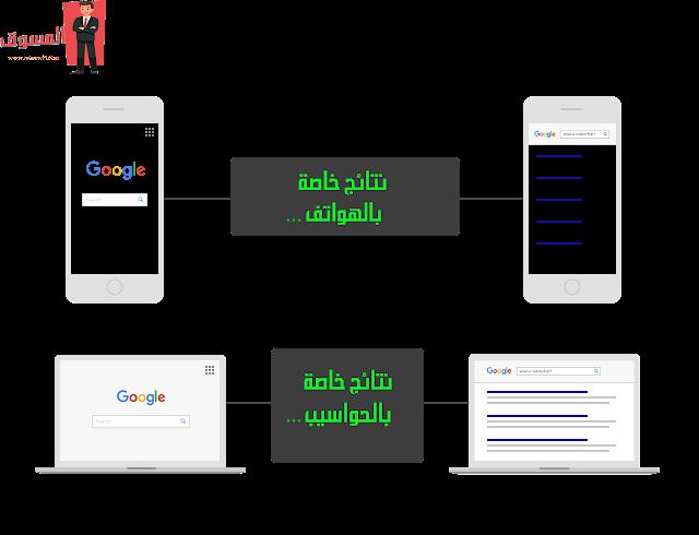 SEO 2018 Mobile and Desktop