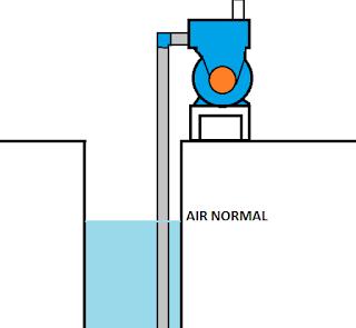 3 Cara Teknisi Merawat Pompa air Agar bisa digunakan bertahun-tahun
