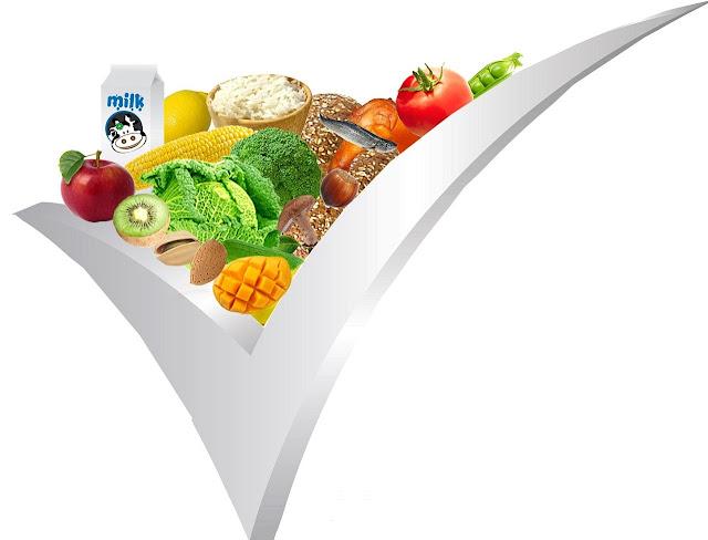 Cara Mengurangi Resiko Diabetes dan Jantung Dengan Diet