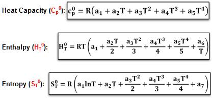 NASA 7 Term Polynomial Functions