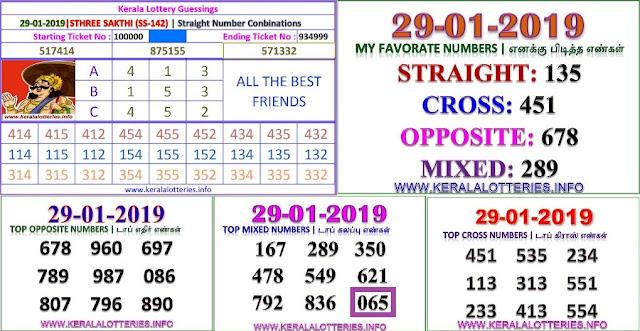 Sthree Sakthi SS-142 Kerala lottery abc guessing by keralalotteries.info