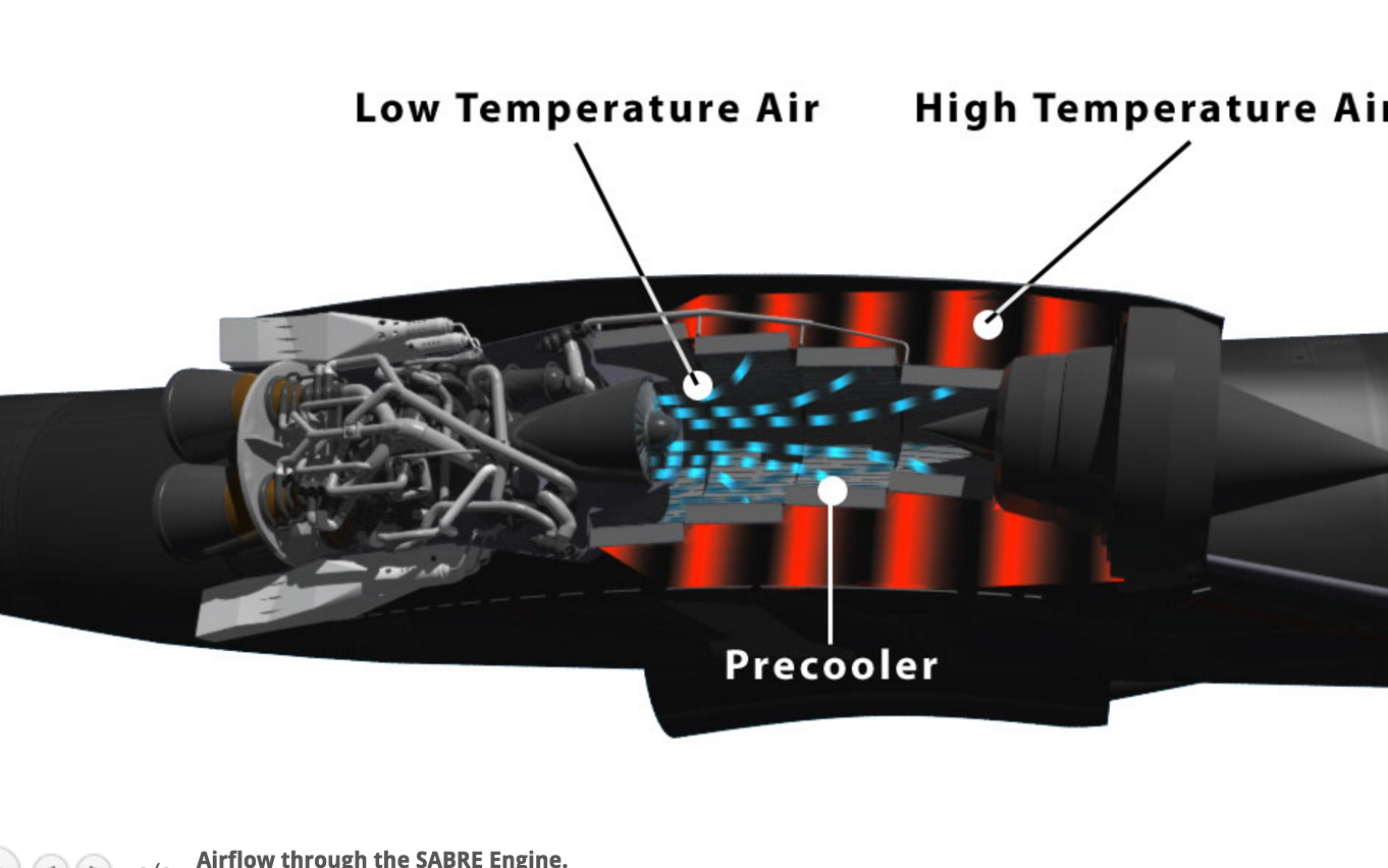 small resolution of sabre is the first engine to achieve this goal by operating in two rocket modes initially in air breathing mode and subsequently in conventional rocket