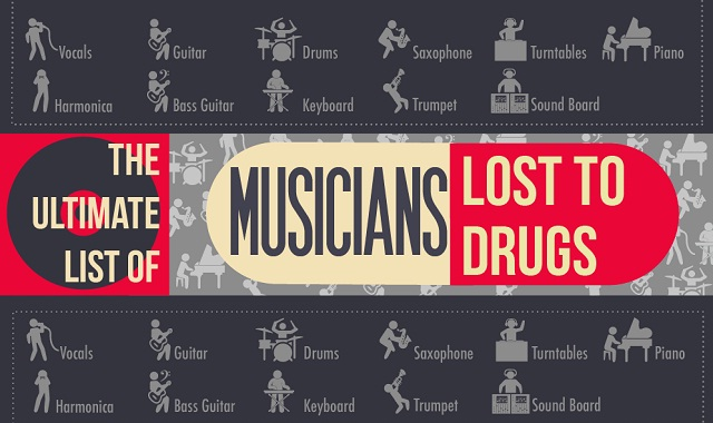 The Ultimate List of Musicians Lost to Drugs
