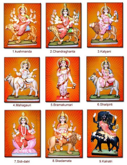Navratri | why we celebrating Navratri.?