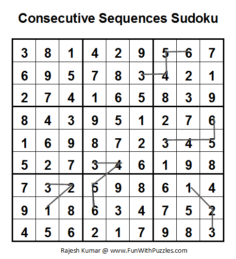 Consecutive Sequence Sudoku (Daily Sudoku League #51) Solution