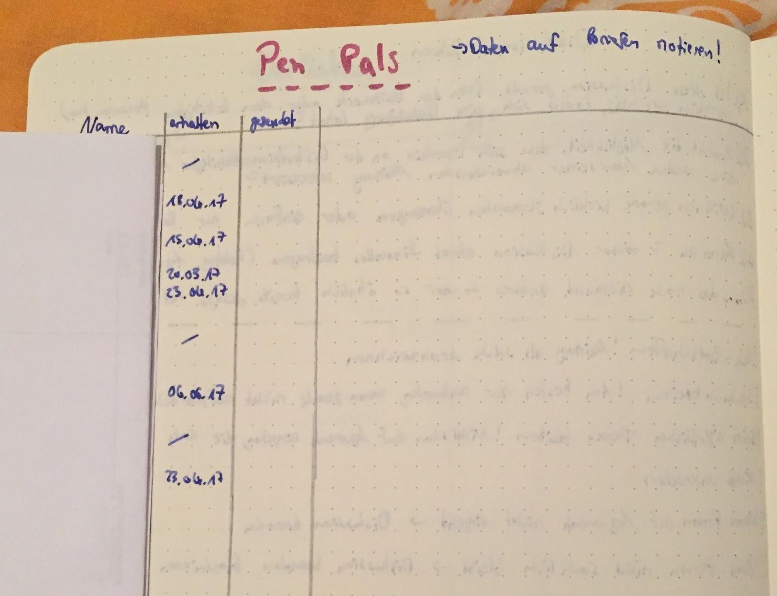 Ungewöhnlich Moleskine Rezept Journal Vorlage Zeitgenössisch - Entry ...