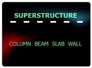Components of Superstructure of a Building BCT-5 - A Civil Engineer
