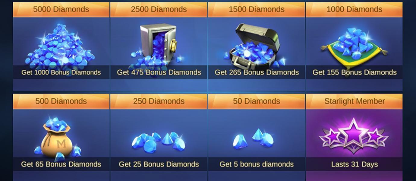 Cara Beli Diamonds Mobile Legends di Codashop Cepat dan