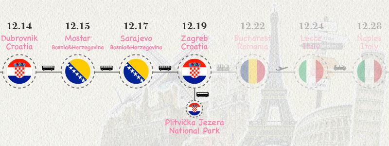 [克羅埃西亞.札格瑞布] 乾淨整潔的克羅埃西亞首都 兩小時快閃行程