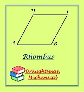 what-is-rhombus