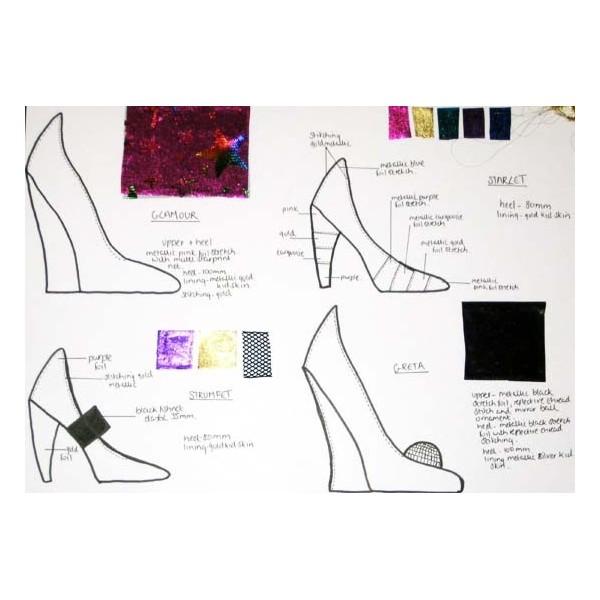 Karena Eltaft memproduksi sepatu dengan brand ELTAFT FIT  n FUN dengan  pilihan bahan yang berkualitas dan desain yang keren. Coba sista lihat  koleksi sepatu ... 2010c47283