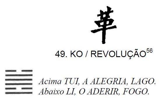 Imagem de 'Ko / Revolução' - hexagrama número 49, de 64 que fazem parte do I Ching, o Livro das Mutações