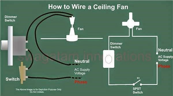 Simple Light Wiring Diagram Single Pole Switch Electrical Engineering World How To Wire A Ceiling Fan