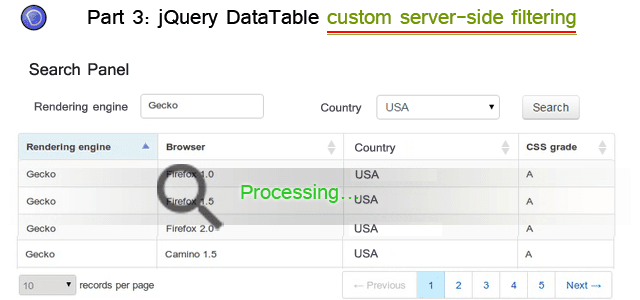 Implement custom multicolumn server-side filtering in jQuery dataTables