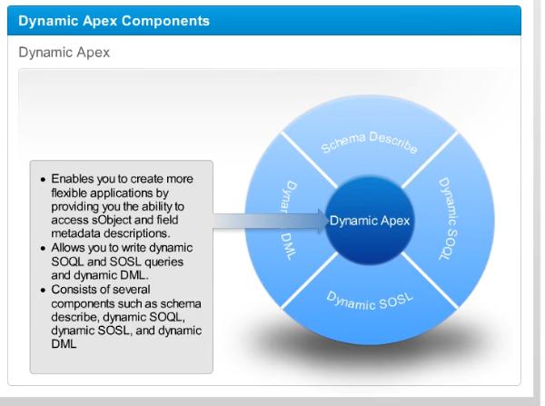 Dynamic Apex In Salesforce ~ Salesforce Tutorials