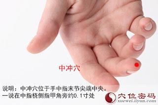 中衝穴位 | 中衝穴痛位置 - 穴道按摩經絡圖解 | Source:xueweitu.iiyun.com