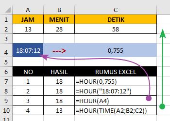 Contoh Fungsi/Rumus HOUR Excel