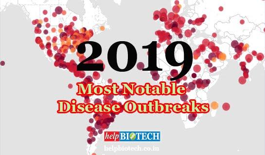 2019 Most Notable Disease Outbreaks
