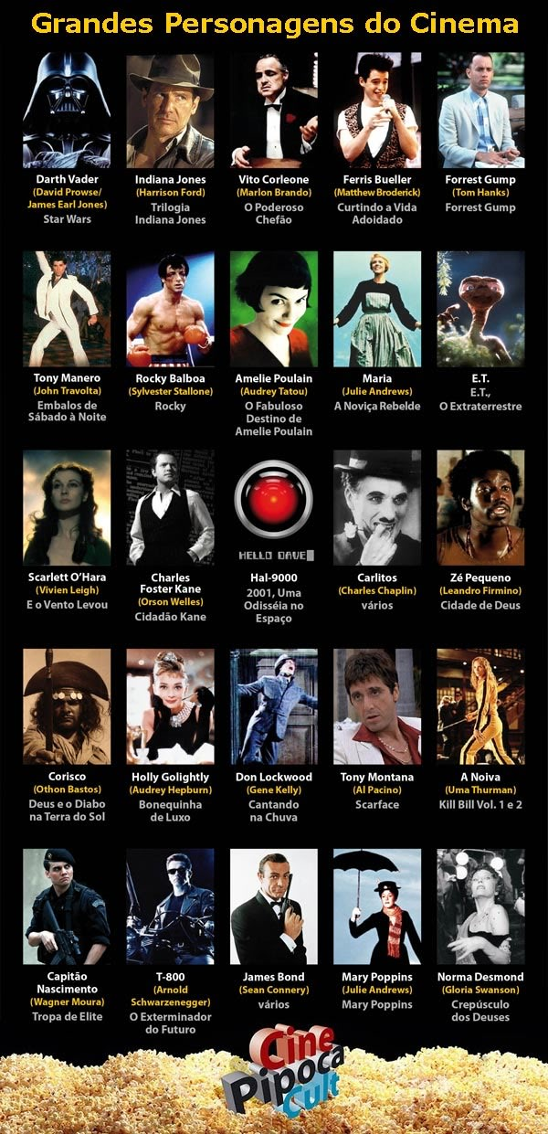 Grandes Personagens do Cinema
