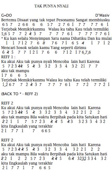 Not Angka Pianika Lagu Tak Punya Nyali - D'Masiv
