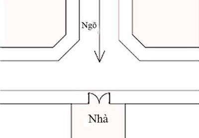 Hóa giải nhà ở ngã ba đường cực đơn giản mà hiệu quả vô cùng