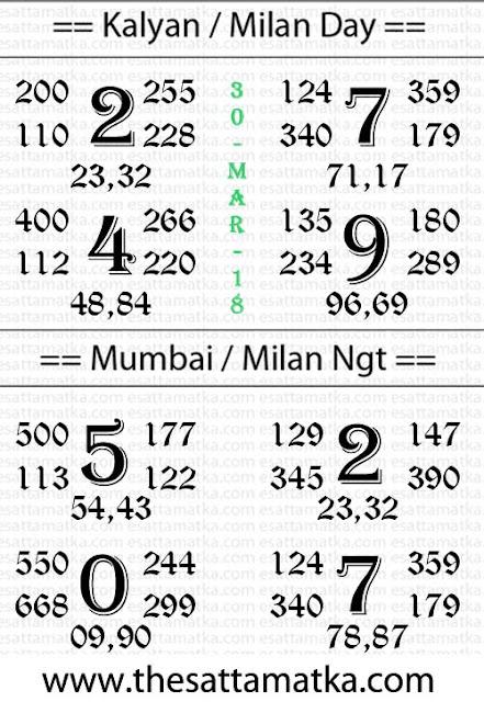 Kalyan Mumbai DP Boss Matka King Chart | 30-March-2018