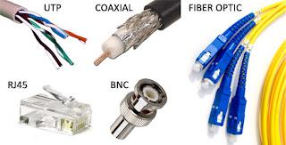 Pengertian Kabel Jaringan, Jenis Jenis Kabel Jaringan, Manfaat/kelebihan dan kekurangan-nya