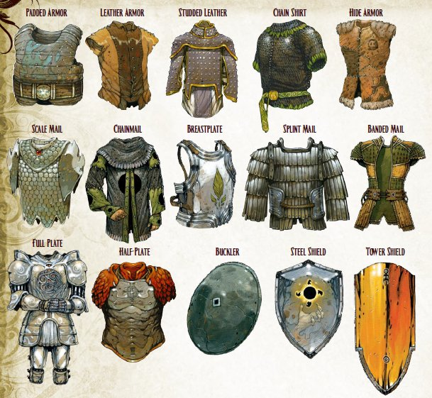 Castelli Chimere Castles Chimeras Armor Optional Rule For