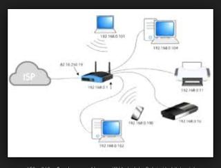 Pengertian, Manfaat dan Kegunaan IP Private Address Dalam Jaringan Internet