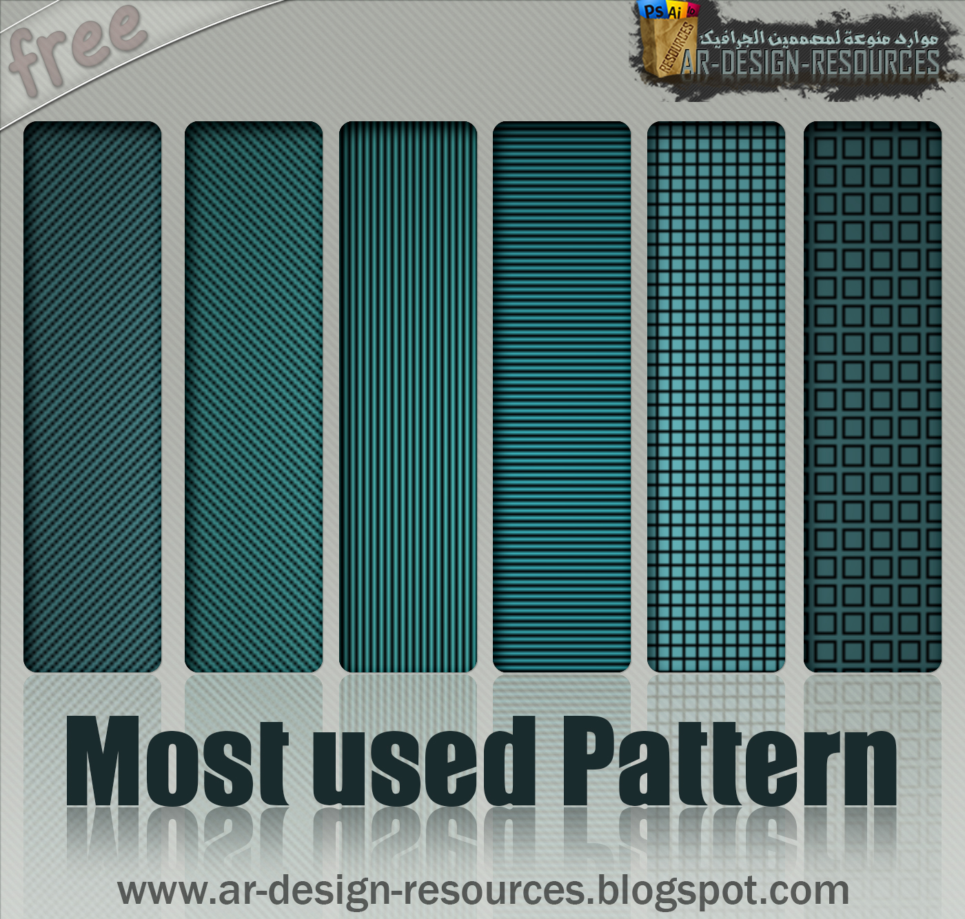 Most used Pattern