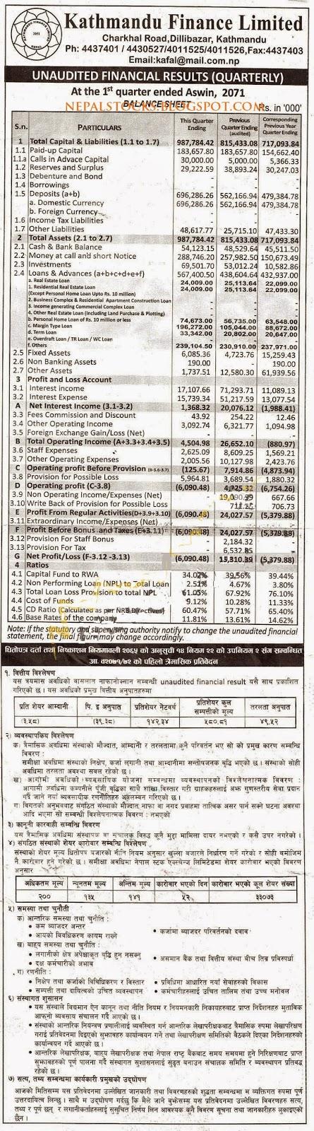 Finance Companies in Nepal