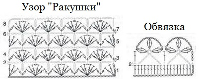 shema-vyazaniya (2)