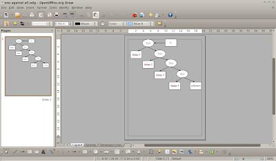 6 Software Pengganti Visio Untuk Ubuntu Linux