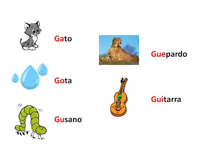 Cuando G o GU