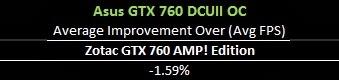 Asus GTX 760 DirectCU II OC Review 12
